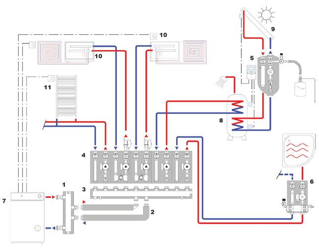 Verteilungssysteme prodotti lovato spa for Radiatori dwg